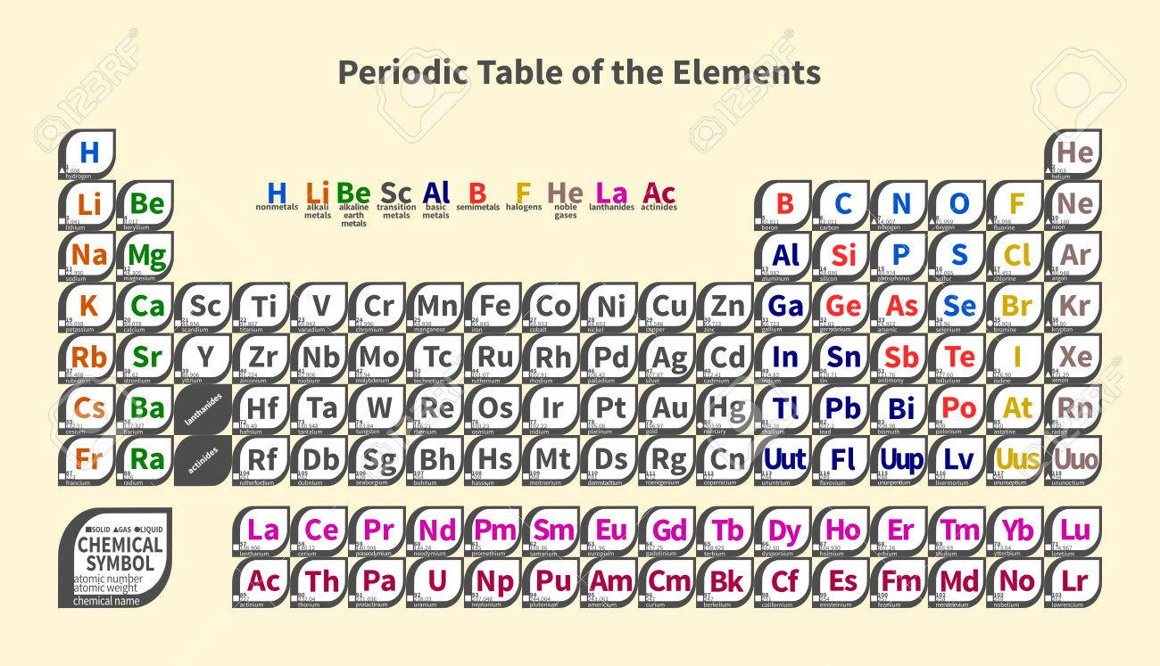 Nb on periodic table choice image periodic table images nb on periodic table image collections periodic table images nb on periodic table choice image periodic gamestrikefo Images