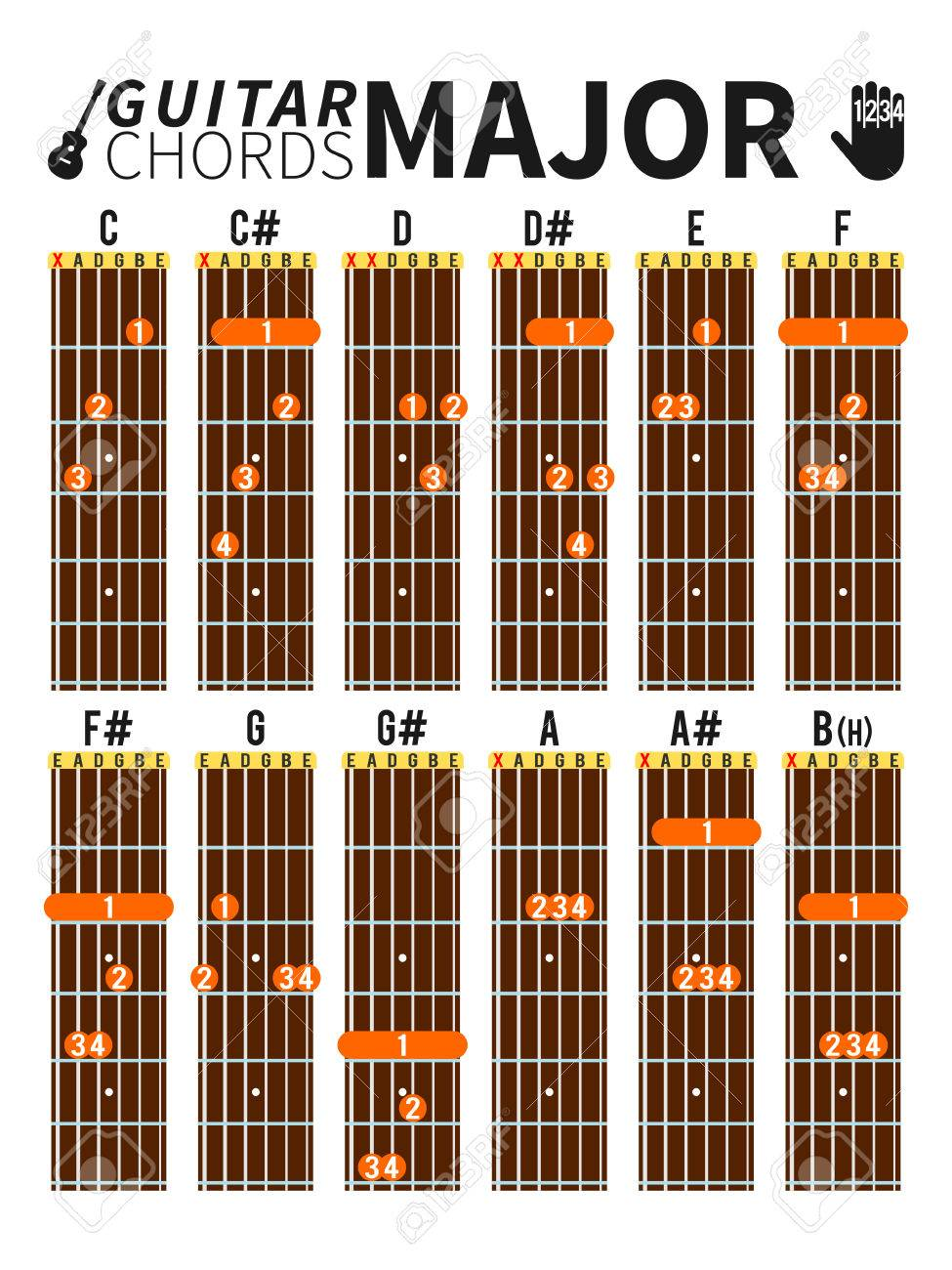 Colorful Major Chords Chart For Guitar With Fingers Position Royalty