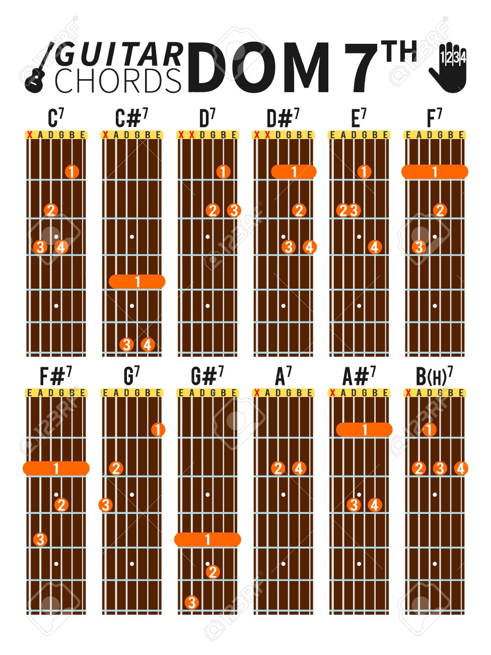 Colorful Dominant Seventh Chords Chart For Guitar With Fingers