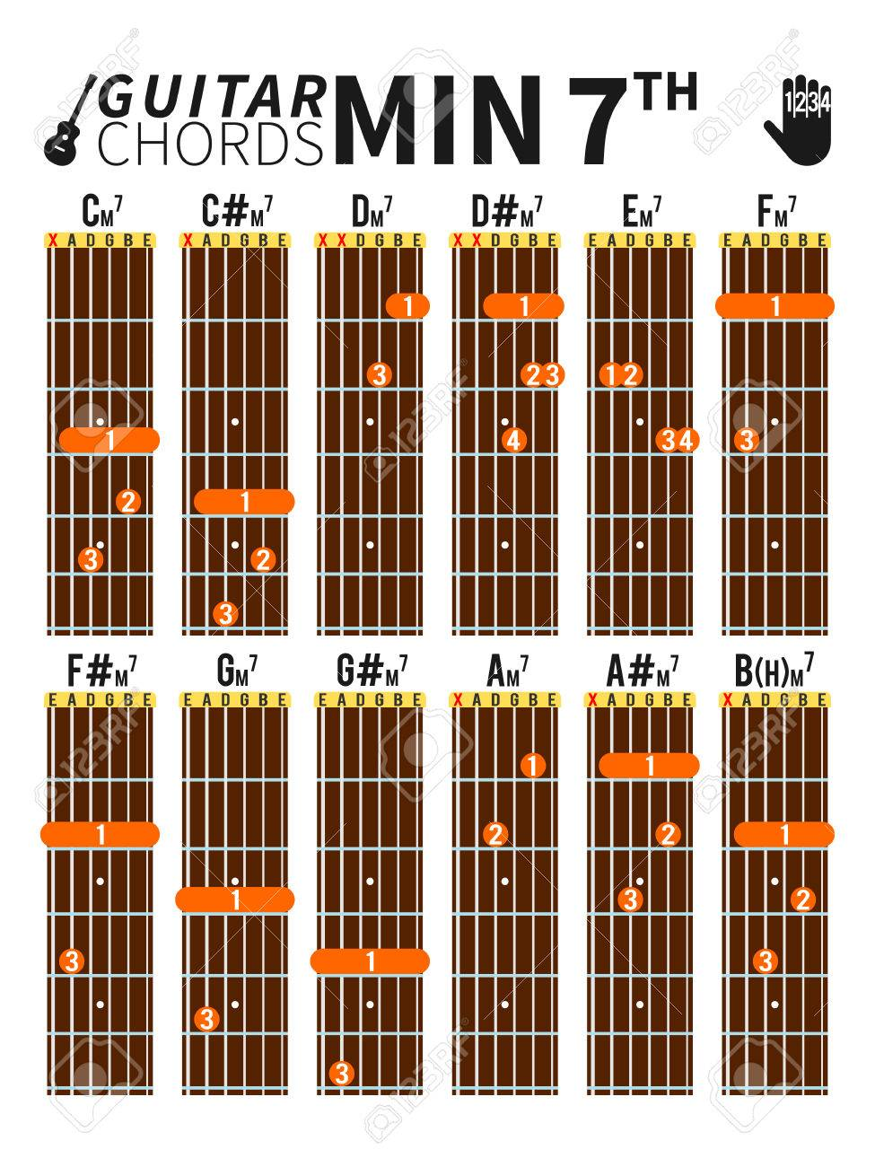 Colorful Minor Seventh Chords Chart For Guitar With Fingers Position