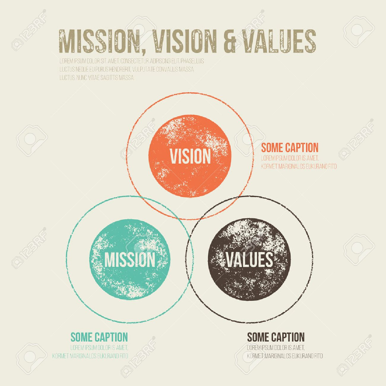 Grunge Dirty Mission, Vision and Values Diagram Schema Infographic - Vector Illustration - 39649825
