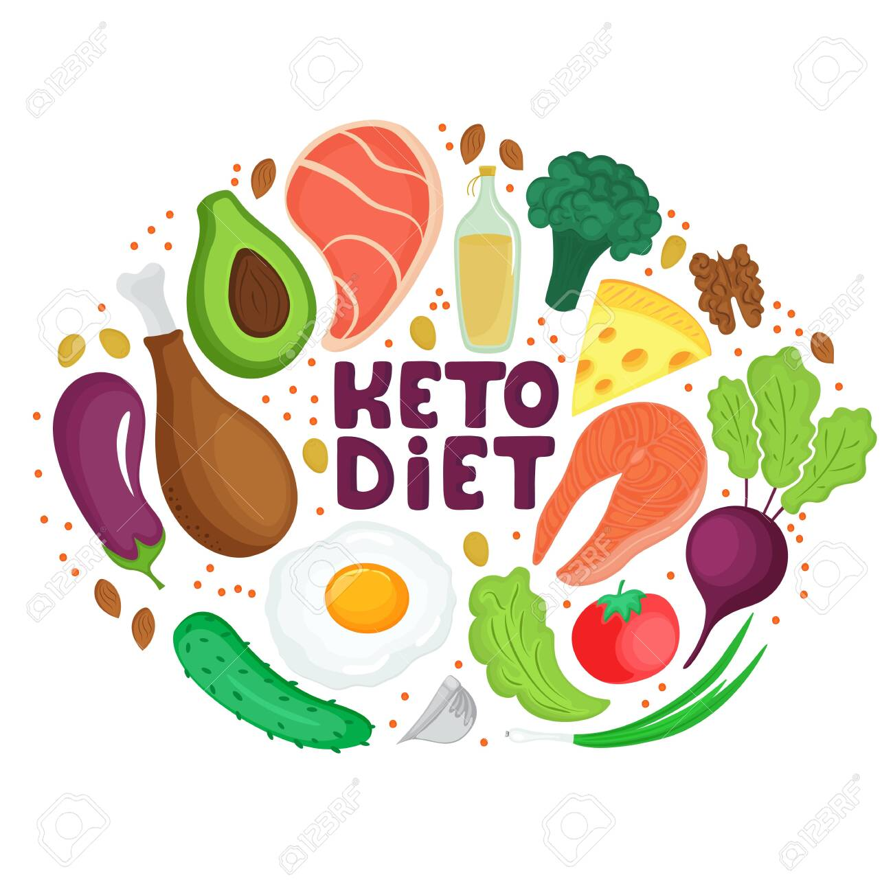 high fat low protein low carb keto foods