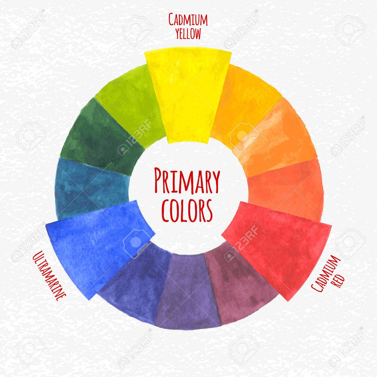 Handmade Color Wheel. Primary Colors Chart - Vector Illustration ...