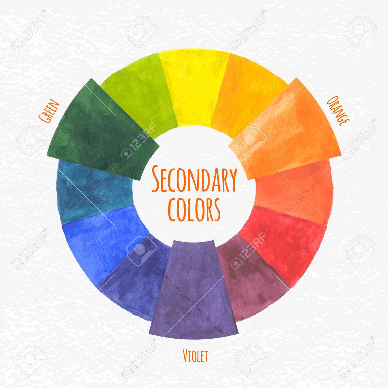 Handmade Color Wheel Secondary Colors Chart