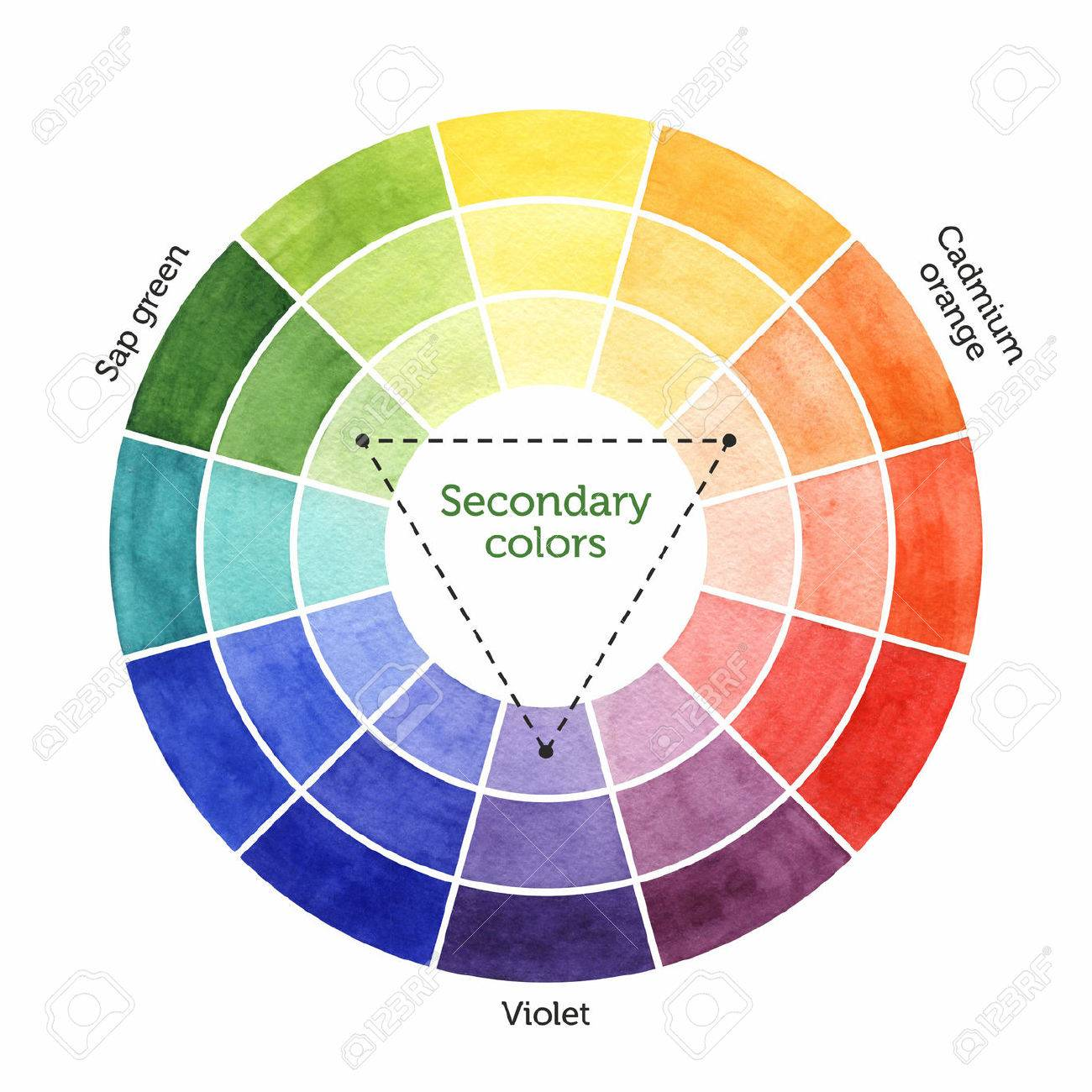 Color Mixing Chart For Watercolor Painting Secondary Colors Stock Photo