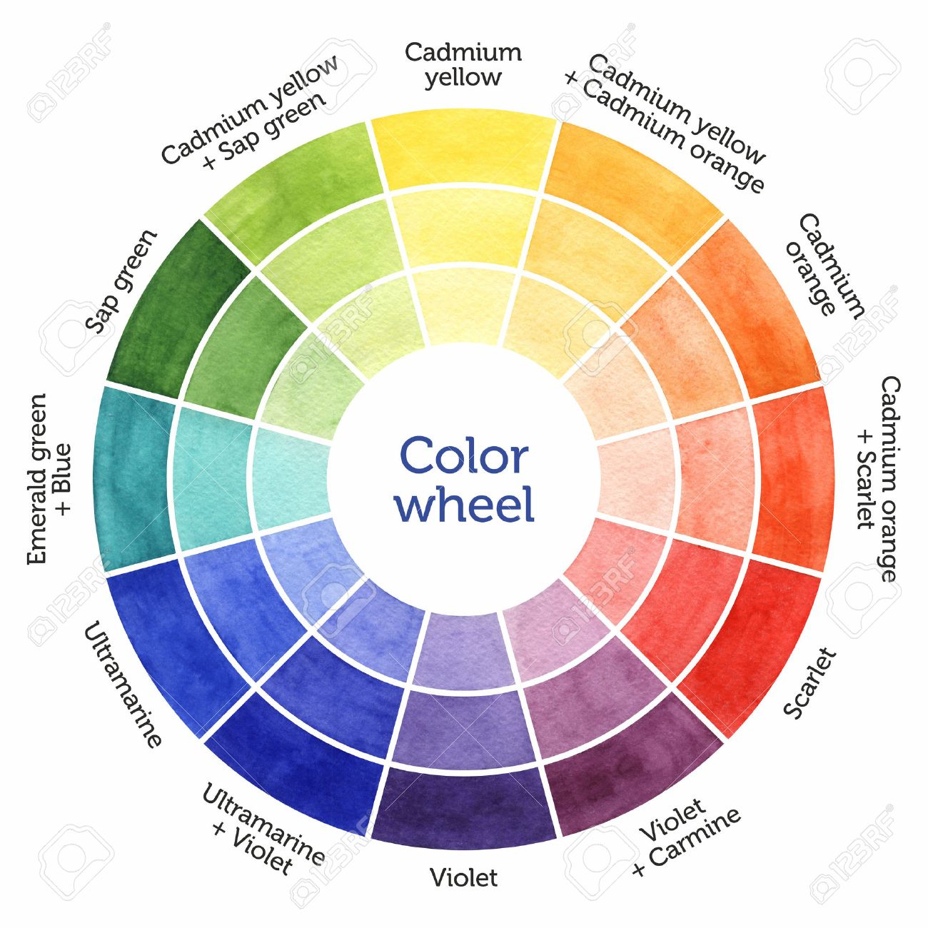hand drawn color wheel color mixing chart for watercolor painting rh 123rf com PowerPoint Wheel Diagram Wheel Bearing Diagram