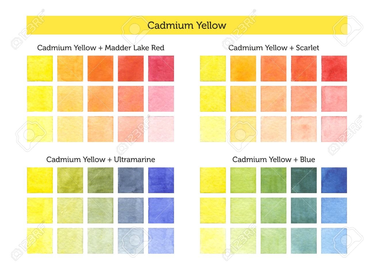 Color chart of cadmium yellow mixing with others primary colors color chart of cadmium yellow mixing with others primary colors stock photo 54419737 nvjuhfo Gallery