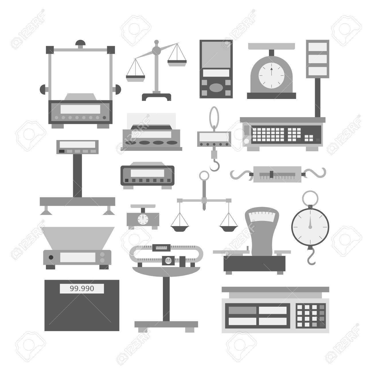 Resultado de imagen para escalas en la industria