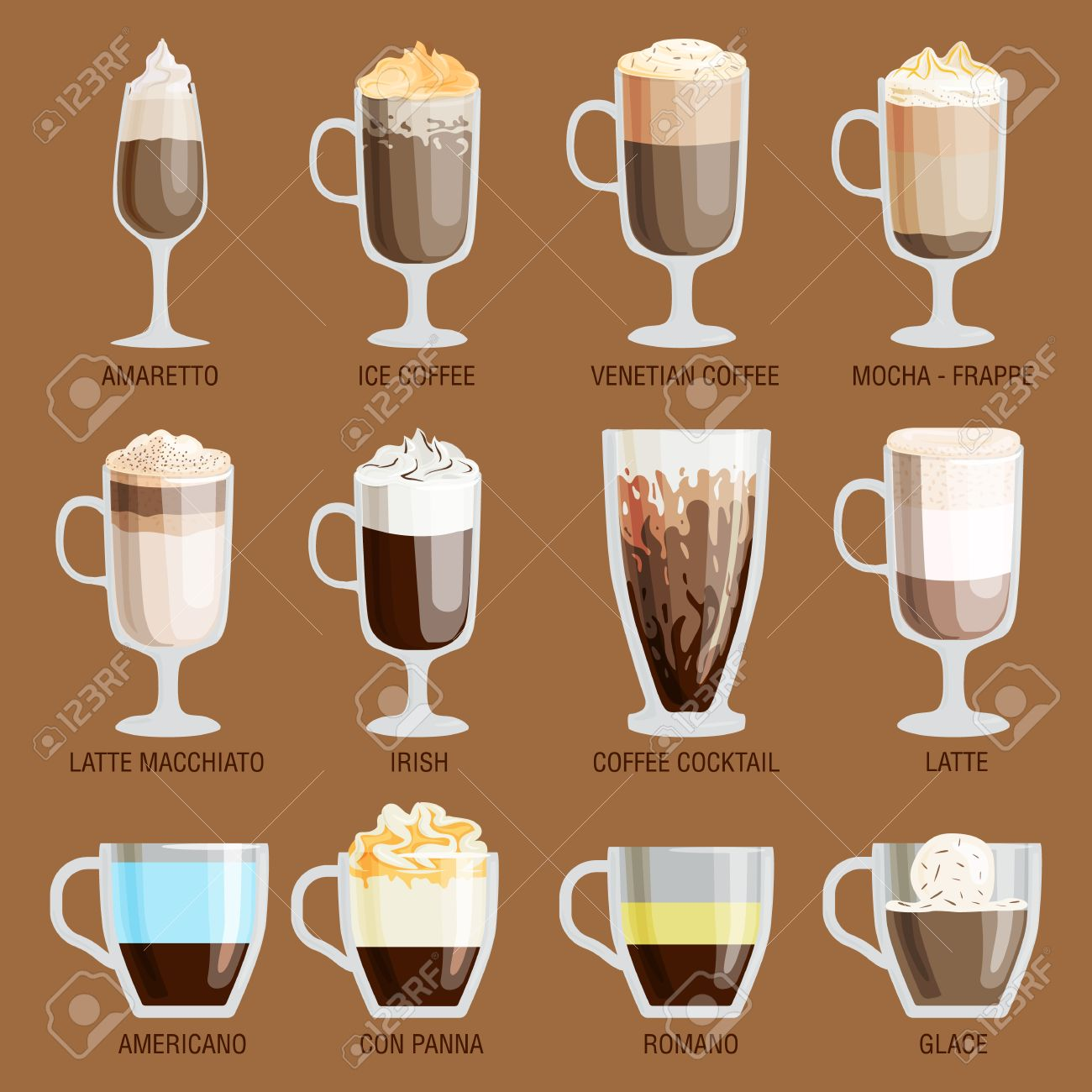 Cups Coffee Drinks With Espresso Foam Types Mug Different Cafe 4qSj3Rc5AL