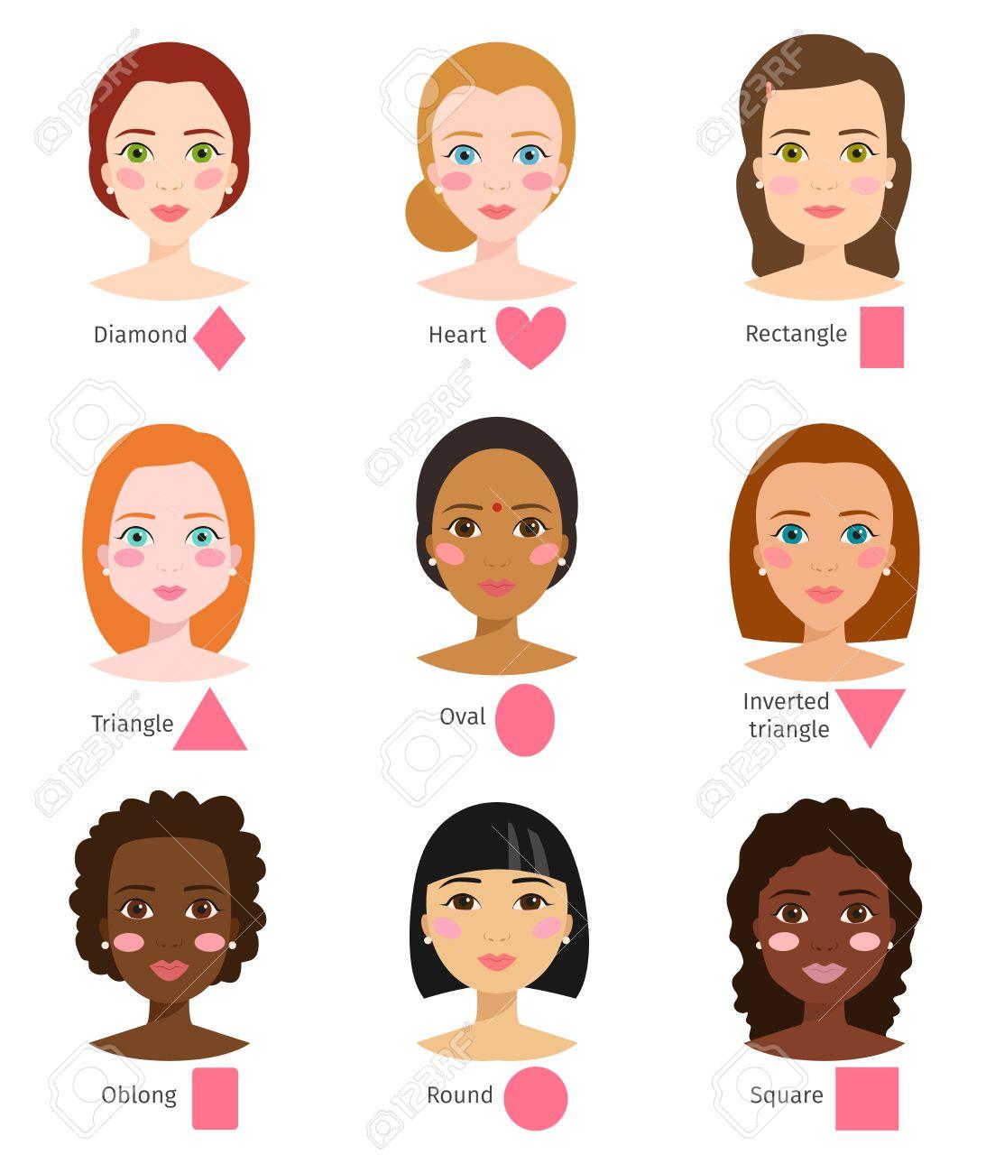 7742477c99 Conjunto De Los Diferentes Tipos De Cara Mujer Da Forma A La Cabeza  Femenina Carácter De Vector. Tipos De Cara Y La Cabeza Hembra Cuadrada Tipos  De Cara Del ...