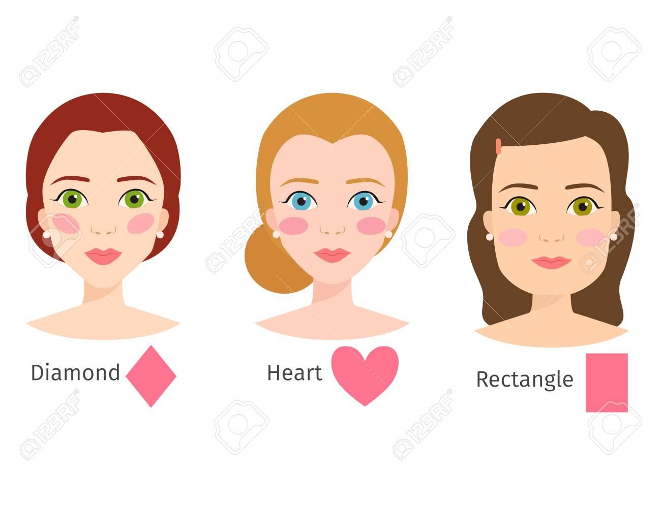 Illustration Visage ensemble de différents types de visage de femme illustration visage