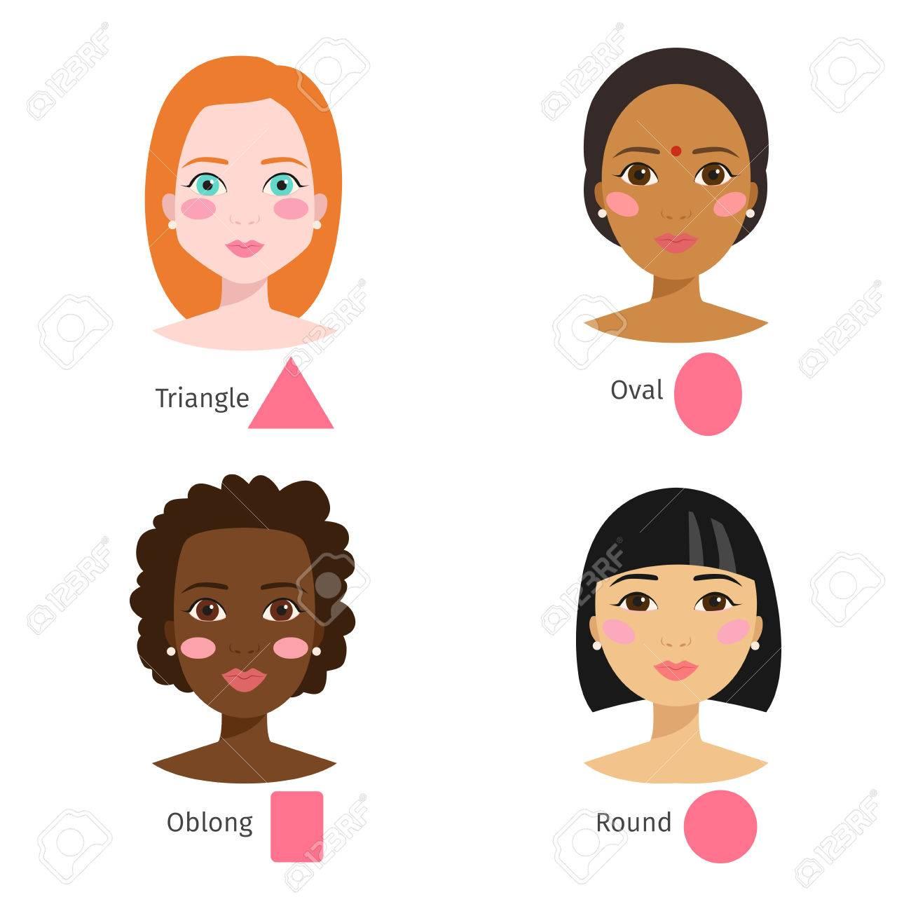 Conjunto De Diferentes Tipos De Caras De Mujer Forma Ilustracin