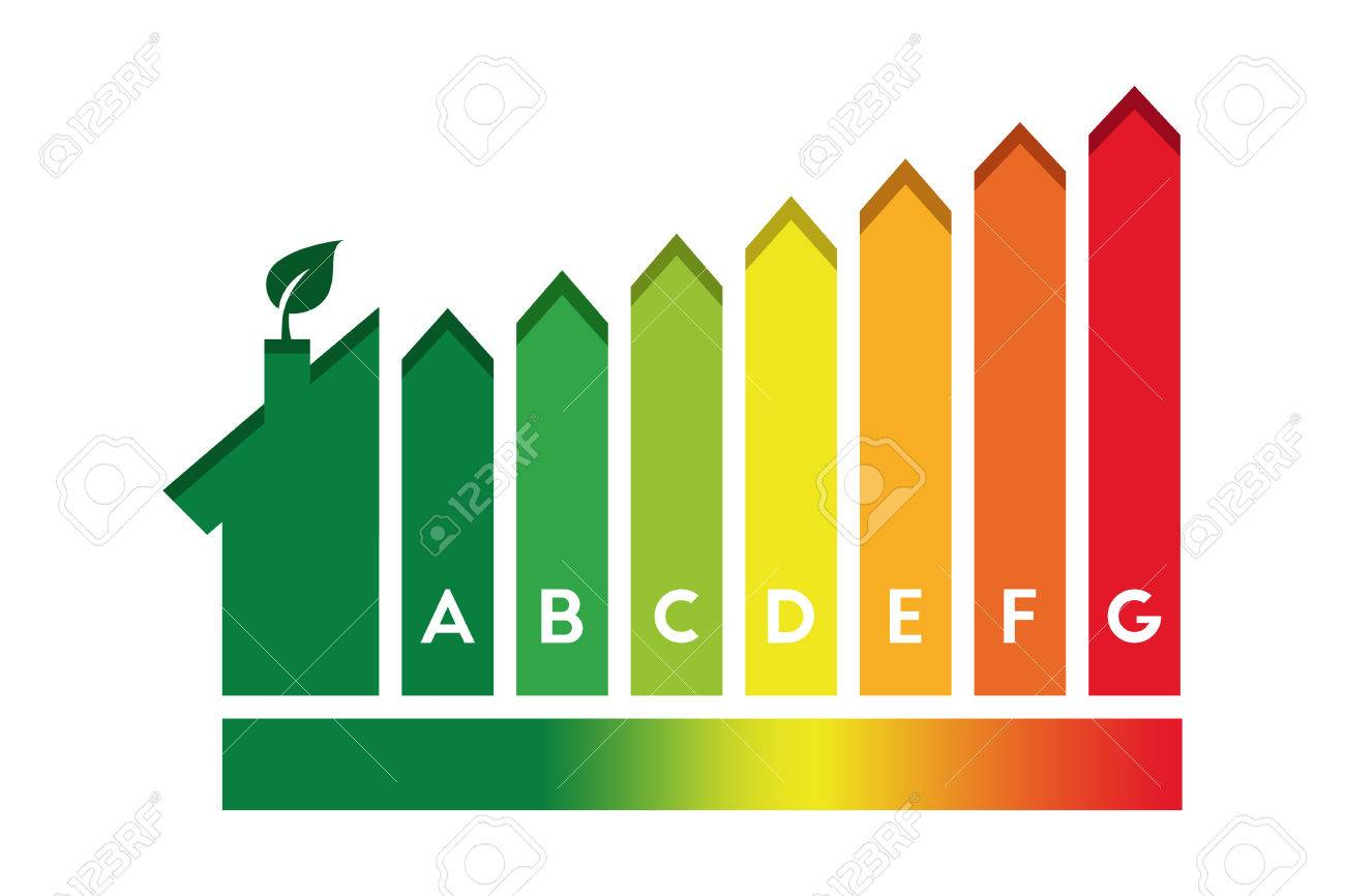 Energy Efficient House And Home Improvement Concept. Gradient Bar And Energy  Class Chart. Stock