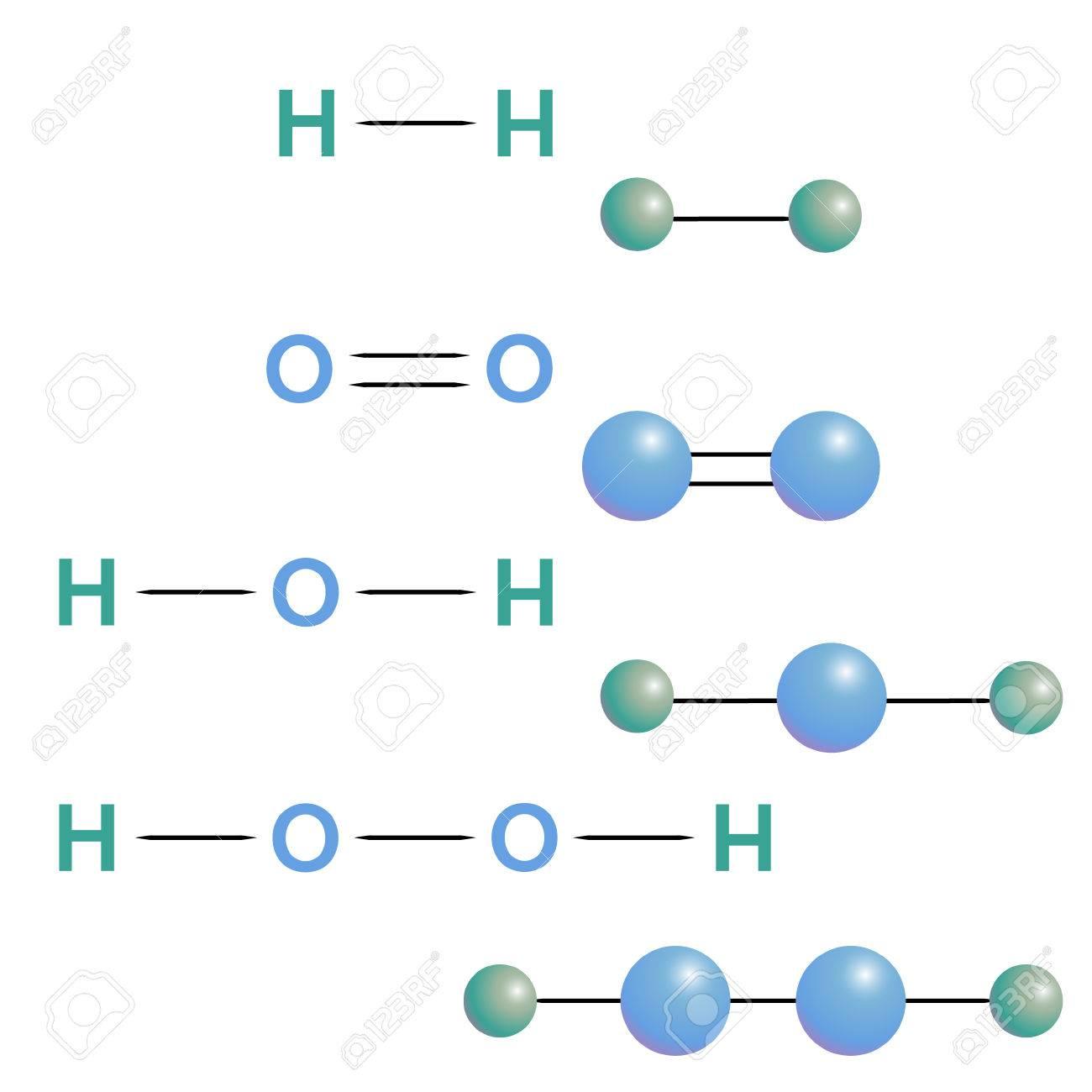 水素、酸素、水素過酸化物と水の...