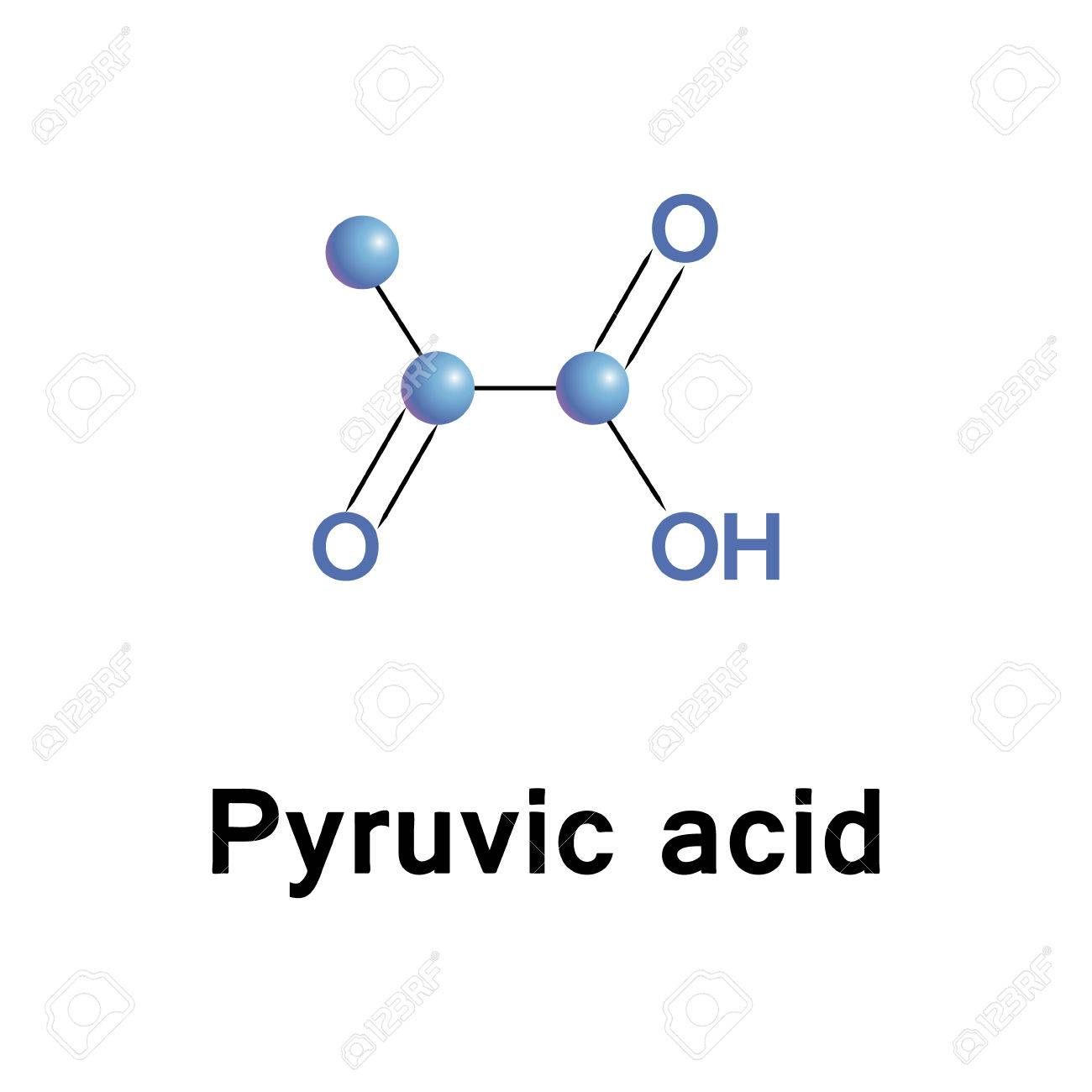 Pyruvic Acid Is The Simplest Of The Alpha Keto Acids With A
