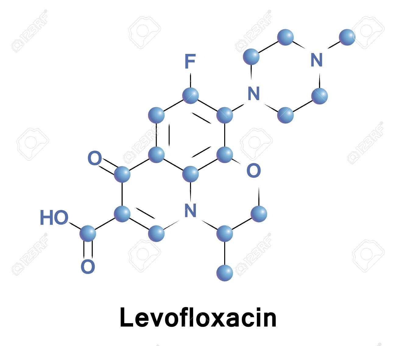 antibióticos para la infección por prostatitis