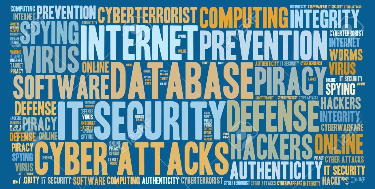 IT SECURITY word cloud - 25807116