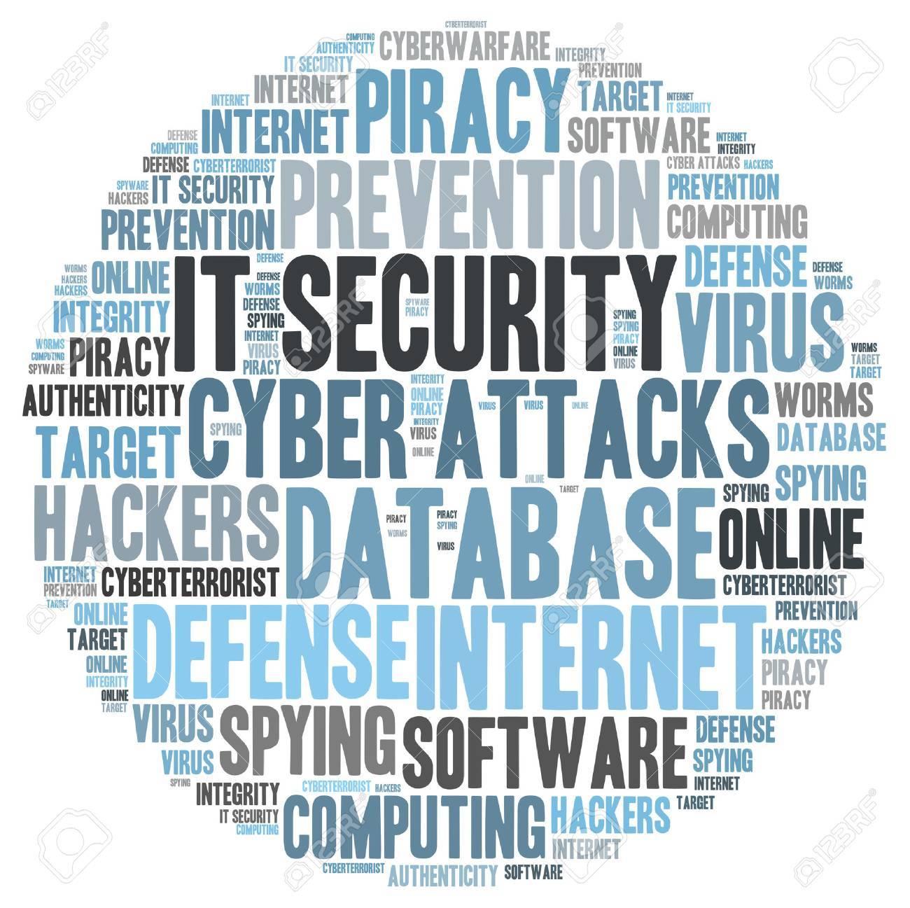 IT SECURITY word cloud - 25807129