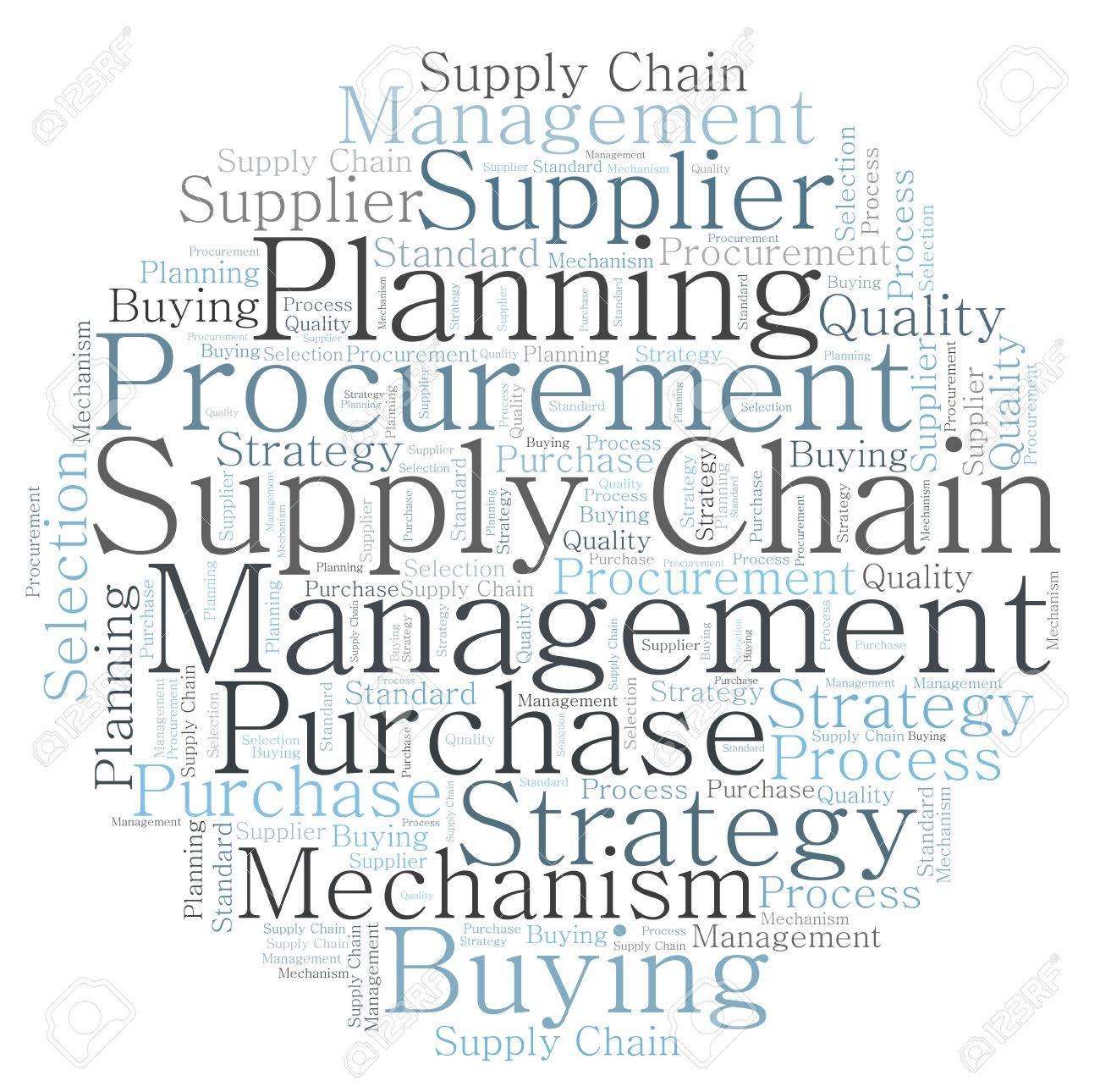 Supply Chain word cloud - 25986584