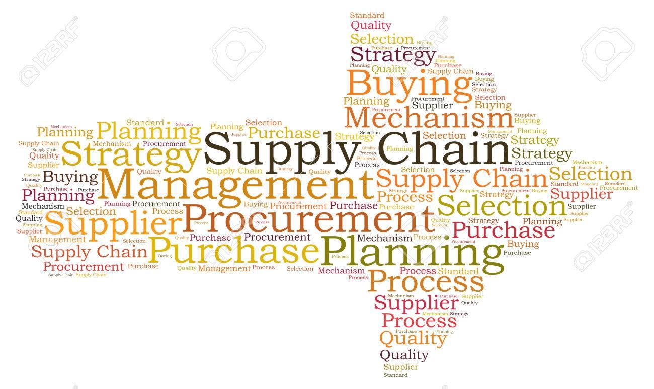 Supply Chain word cloud - 25986607