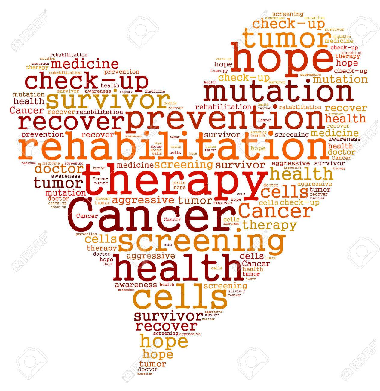 Cancer therapy word cloud - 29964687