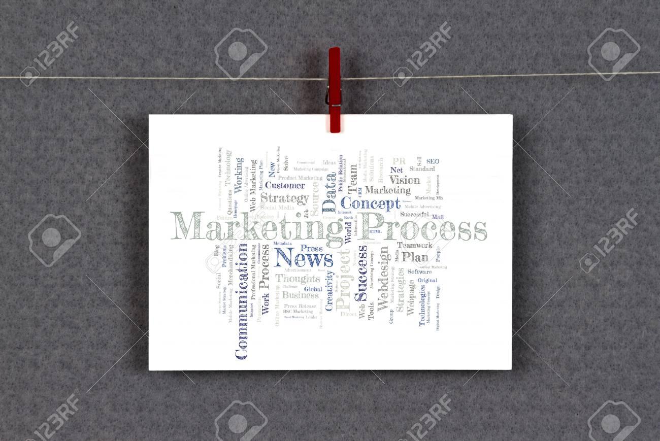 Processus De Marketing Nuage Mots Sur Une Carte Visite