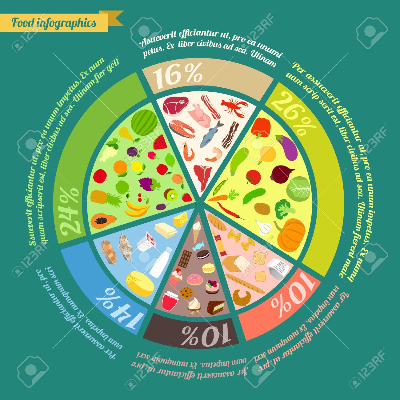 Food pyramid healthy eating concept pie infographic vector food pyramid healthy eating concept pie infographic vector illustration stock vector 29617138 nvjuhfo Choice Image
