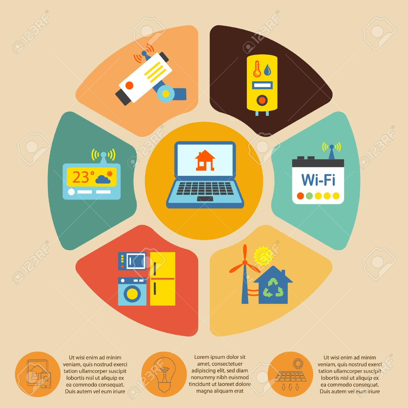 Smart Home Automation Technology Infographic Elements With Pie