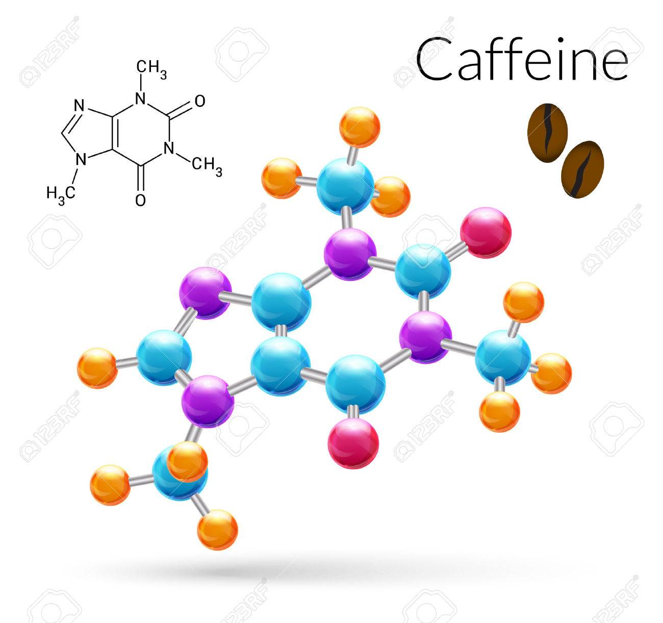 Caffeine 3d Molecule Chemical Science Atomic Structure Poster ...