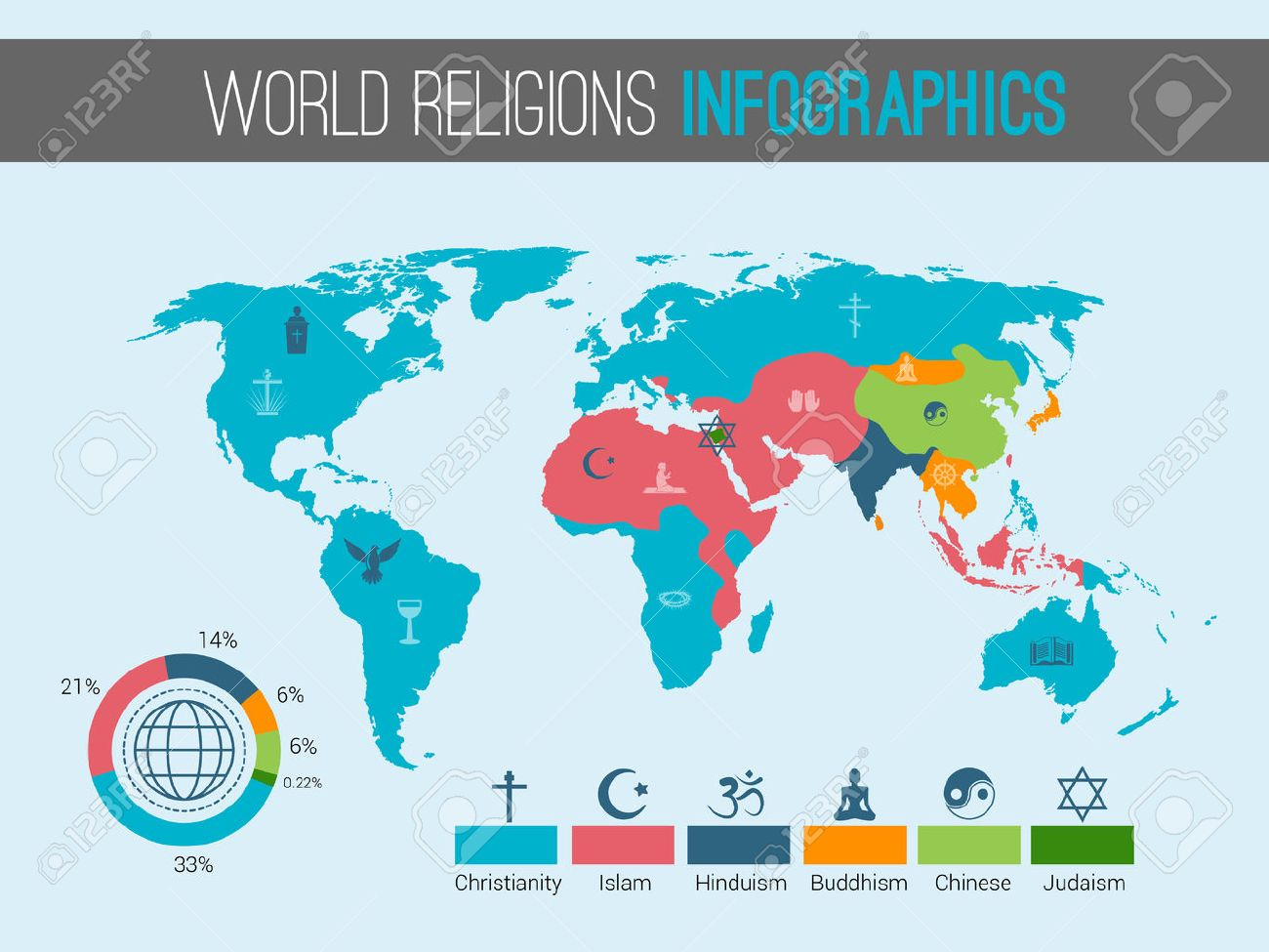 World Religions Infographic With Pie Chart And Map Vector - World religious demographic map
