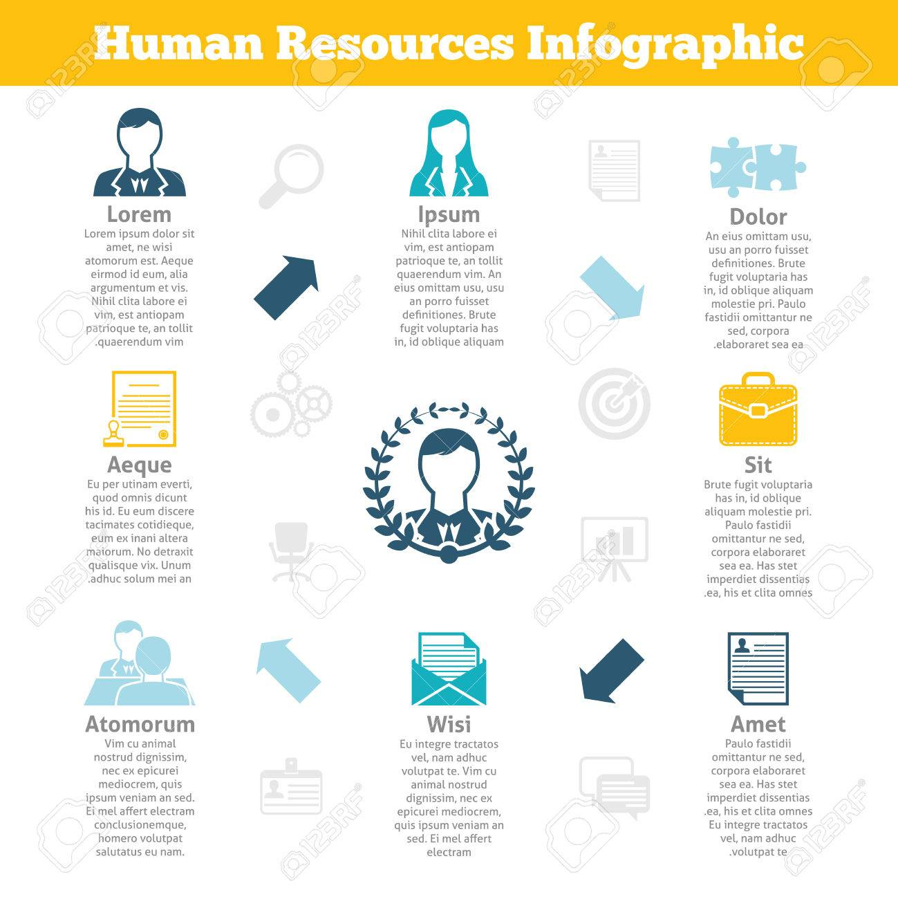 Human resources personnel recruitment target selection and human resources personnel recruitment target selection and management process infographics statistic charts poster print flat vector nvjuhfo Images