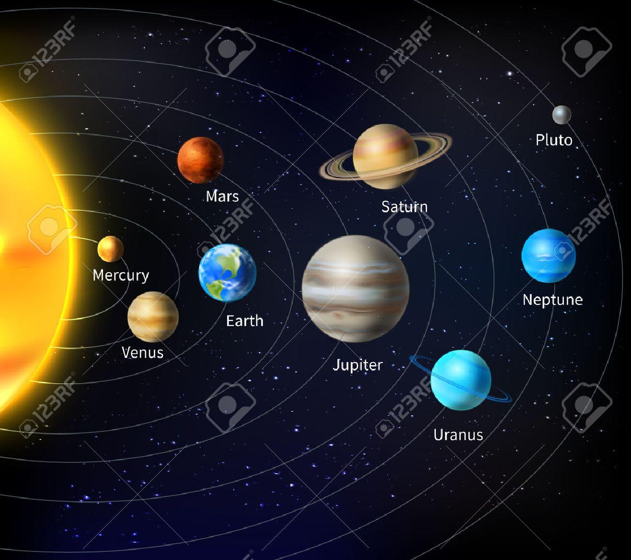 Connu Solaire Fond Du Système Avec Le Soleil Et Les Planètes Sur Le  BY33