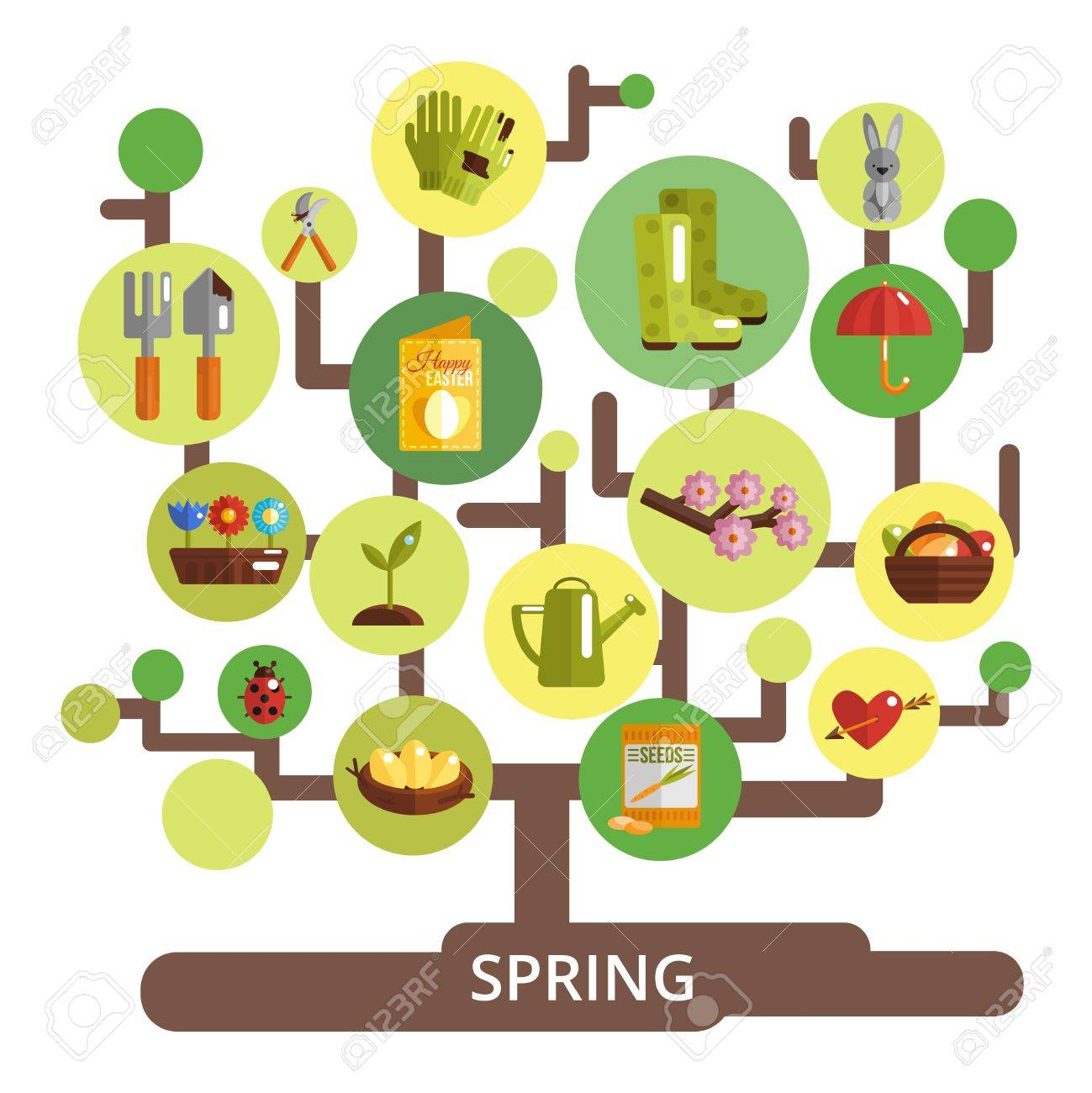 Spring season concept with decorative tree and springtime symbols spring season concept with decorative tree and springtime symbols vector illustration stock vector 35957507 biocorpaavc