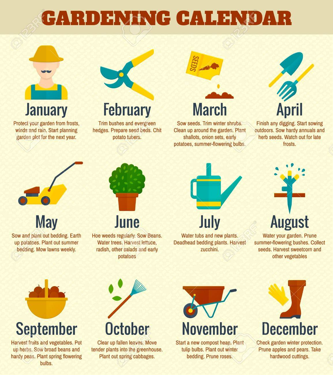 Garden And Farming Calendar With Season Plant Growing Activities