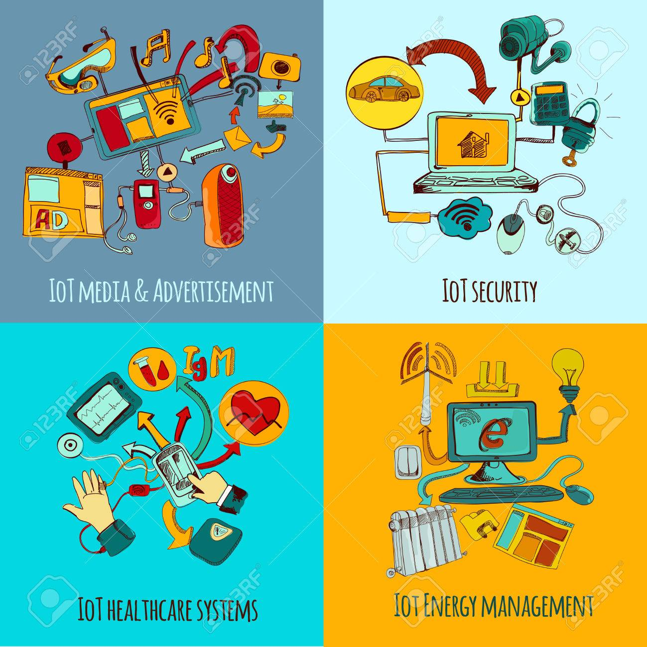 Internet Of Things Design Concept Set With Media Advertisement Security Healthcare Systems Energy Management Sketch Icons