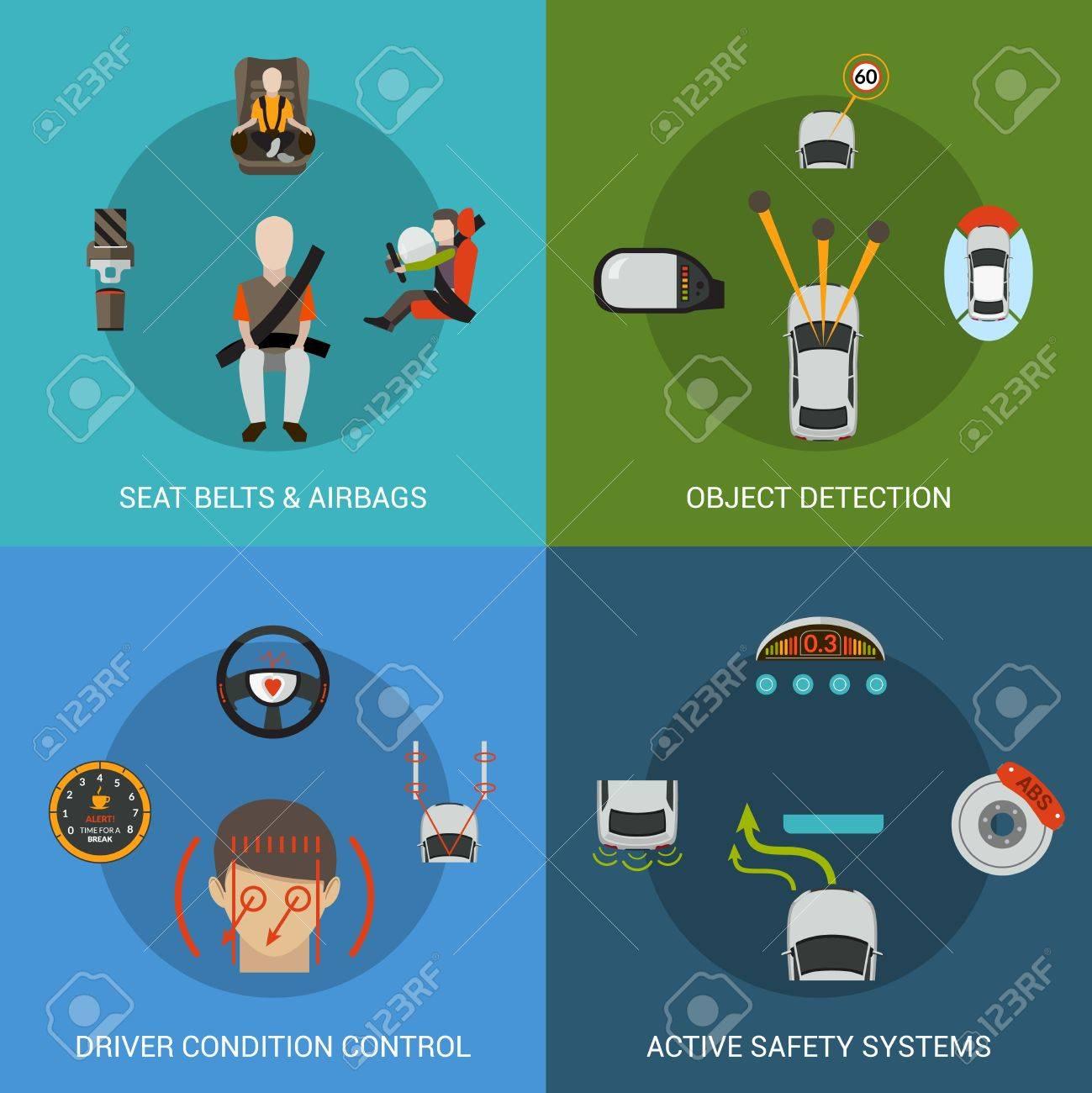 シートベルト エアバッグ オブジェクト検出ドライバー条件制御フラット