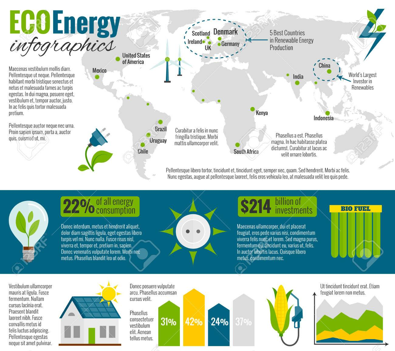 Eco Natural Green Energy And Bio Fuel Production And Worldwide