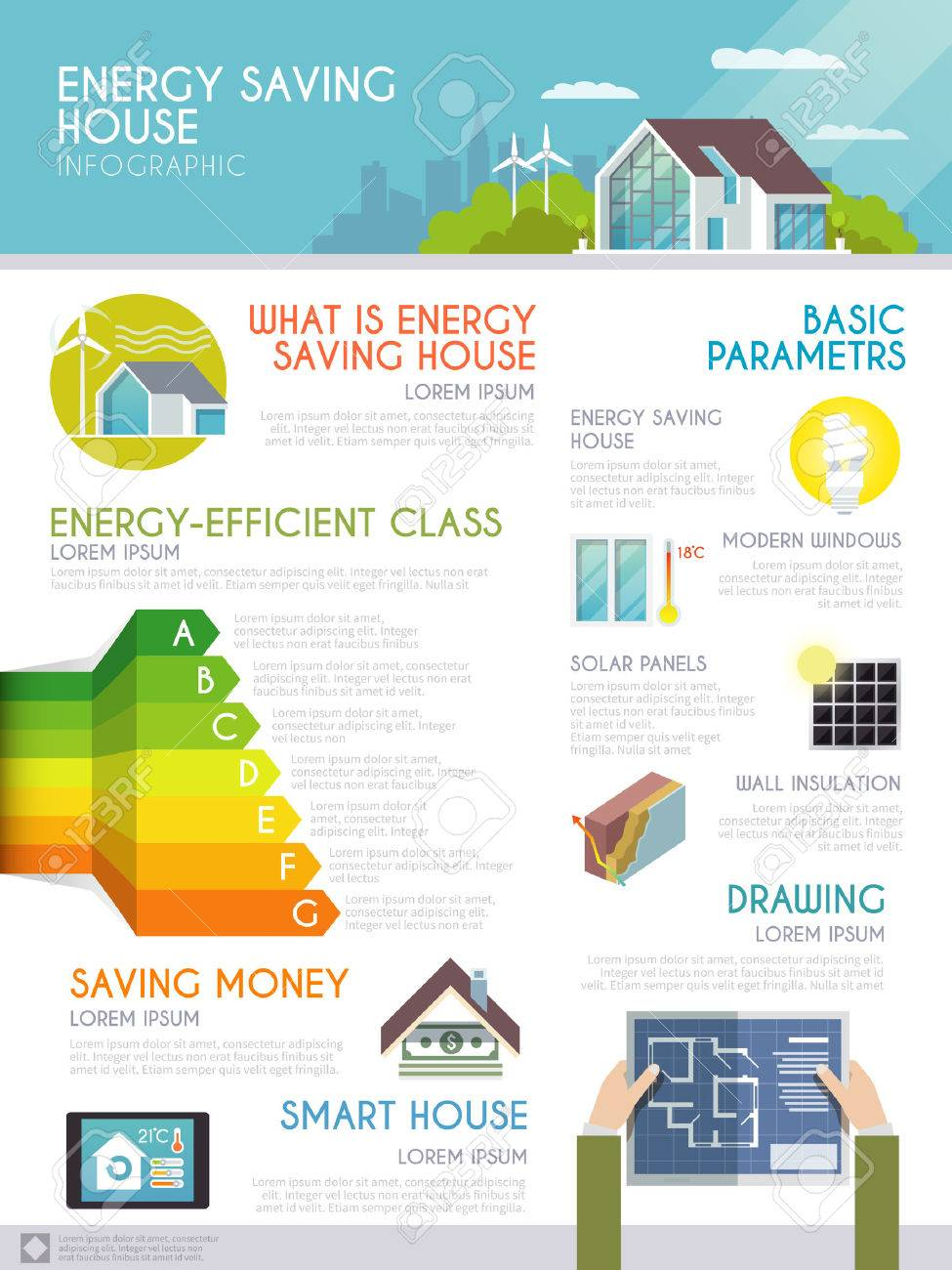 economie d'énergie infographie maison réglée avec des symboles et