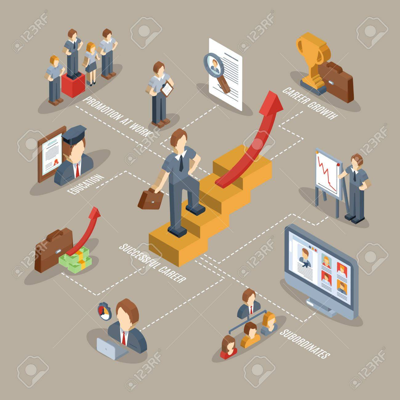 career flowchart with isometric business motivation and promotion symbols vector illustration stock vector 40459191 - Career Flowchart