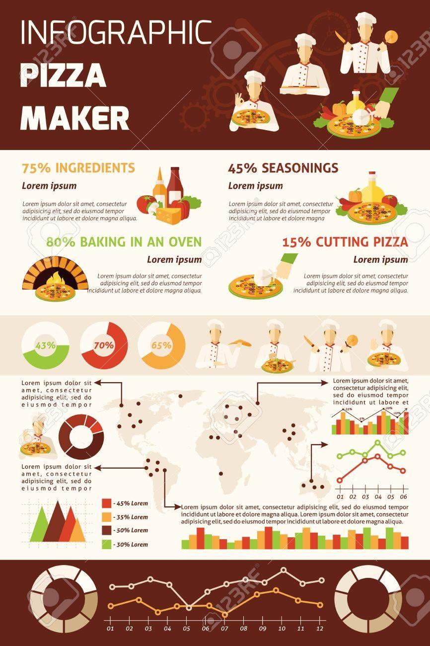 Pizza Making Kitchen And Ingredients World And Season Statistics ...
