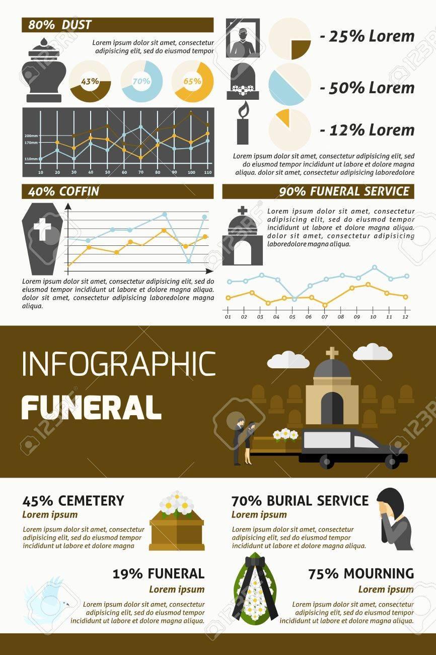 埋葬式記号入り葬儀インフォ グラフィックとグラフ ベクトル イラスト ...