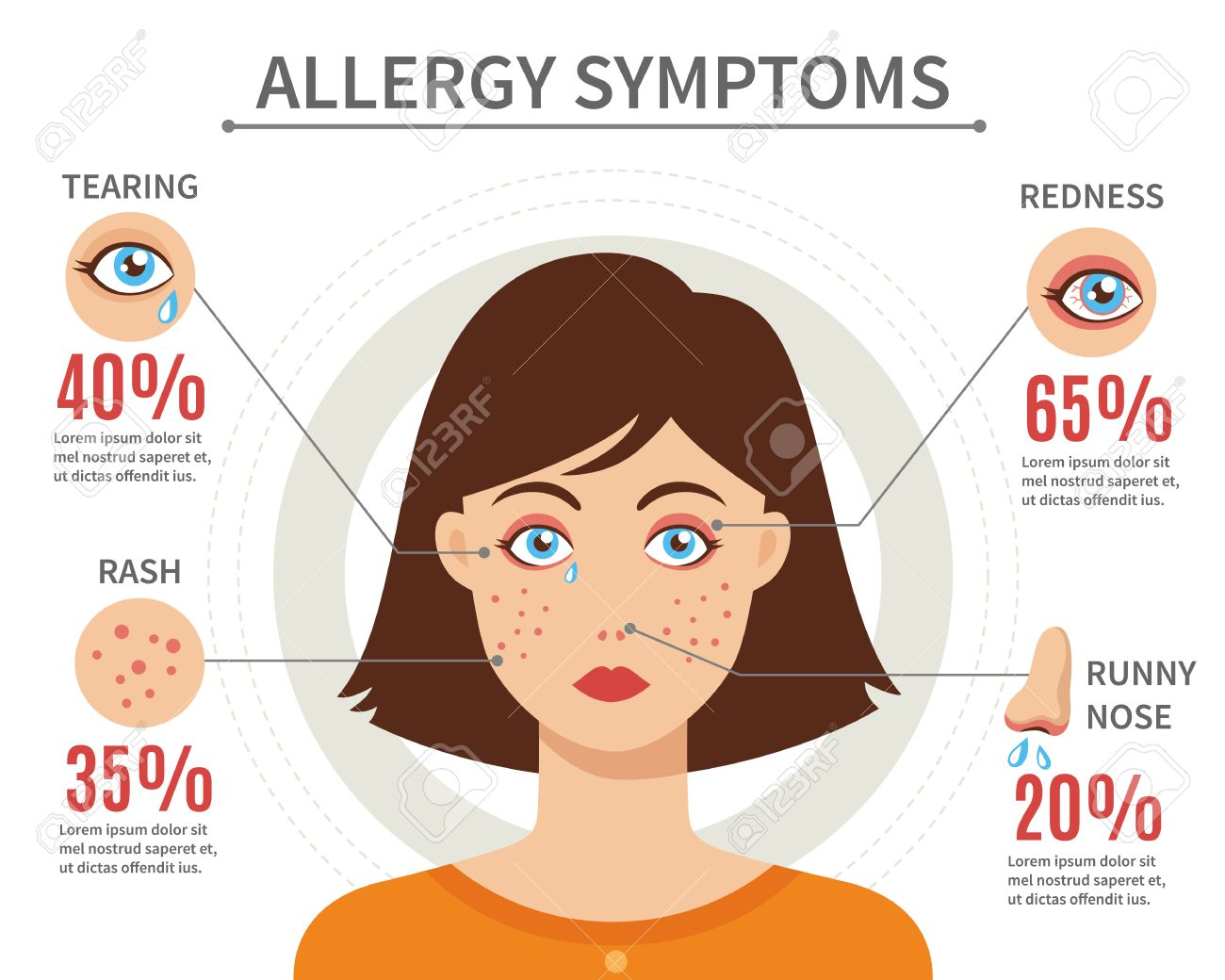Allergy symptoms flat style concept with tearing rash redness
