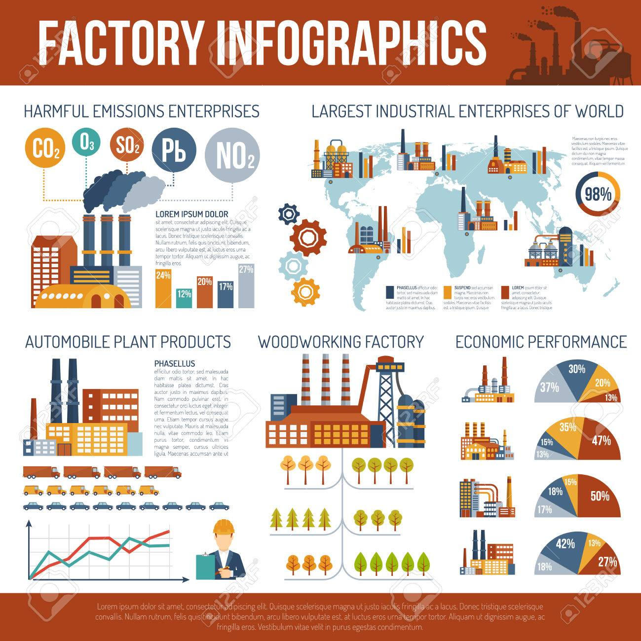 Industrial infographics with factories and plants symbols charts.. on topographical map of the world, regions map of the world, energy map of the world, income map of the world, water map of the world, small scale map of the world, general map of the world, geophysical map of the world, school map of the world, country map of the world, economic map of the world, flat map of the world, culinary map of the world, aerial map of the world, the political map of the world, geographical map of the world, traditional map of the world, travel map of the world, natural resource map of the world, military map of the world,
