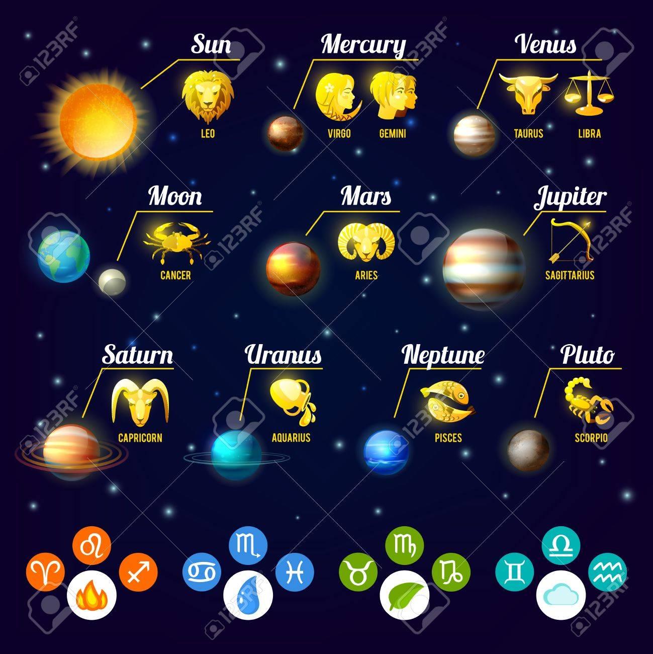 2692 Zodiac Sign Template Cliparts Vector And Royalty Free – Zodiac Calendar Template