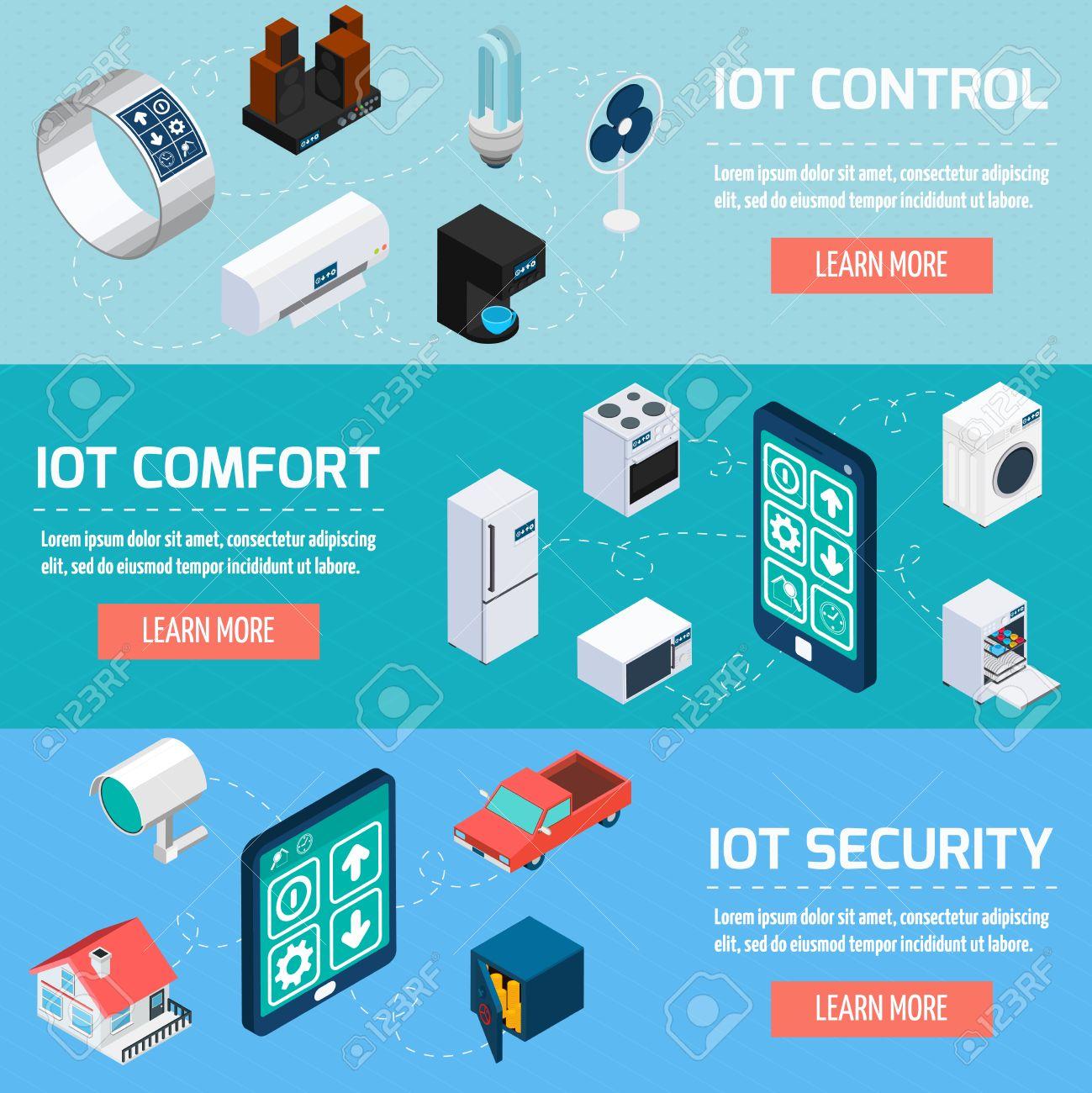 IOT Controles De Comodidad Y Seguridad Página De Internet ...