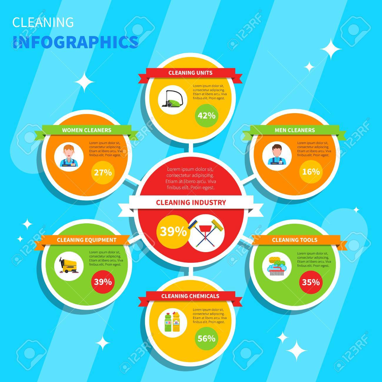 Cleaning Infographic Set With Cleaning Tools Chemicals And Equipment