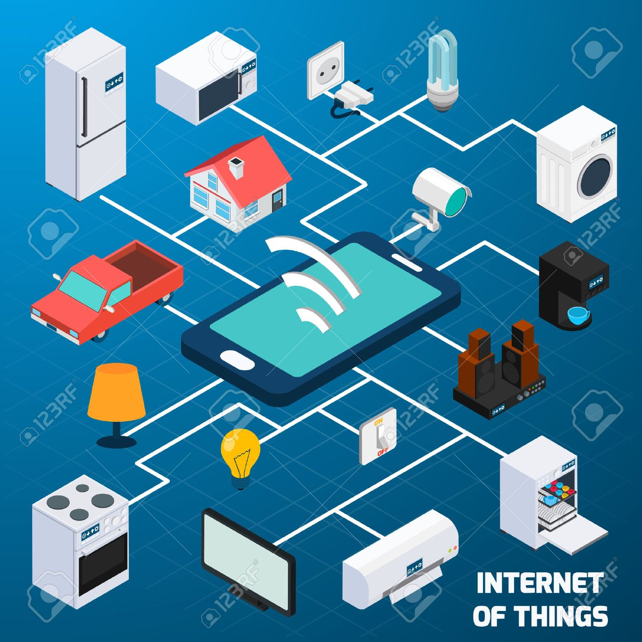 Internet of things iot home household appliances and car control security concept isometric banner abstract vector illustration - 50340857