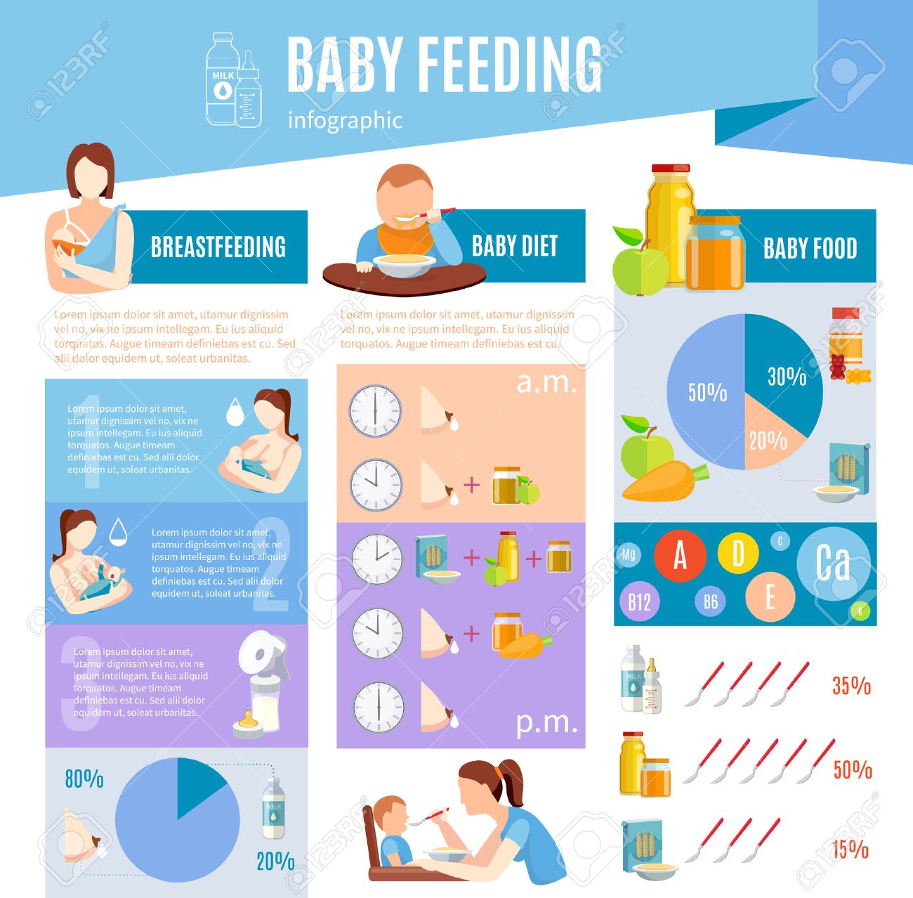 Detailed Information on baby food and breastfeeding infographic banner with optimal time and milk formula vector illustration - 50341337