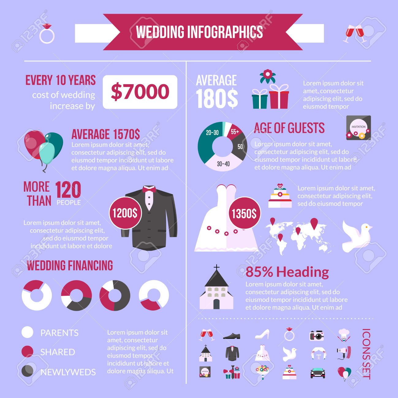 Wedding Ceremony Average Cost For Urban And Country Weddings Infographic  Presentation With Pictograms Diagrams Layout Vector