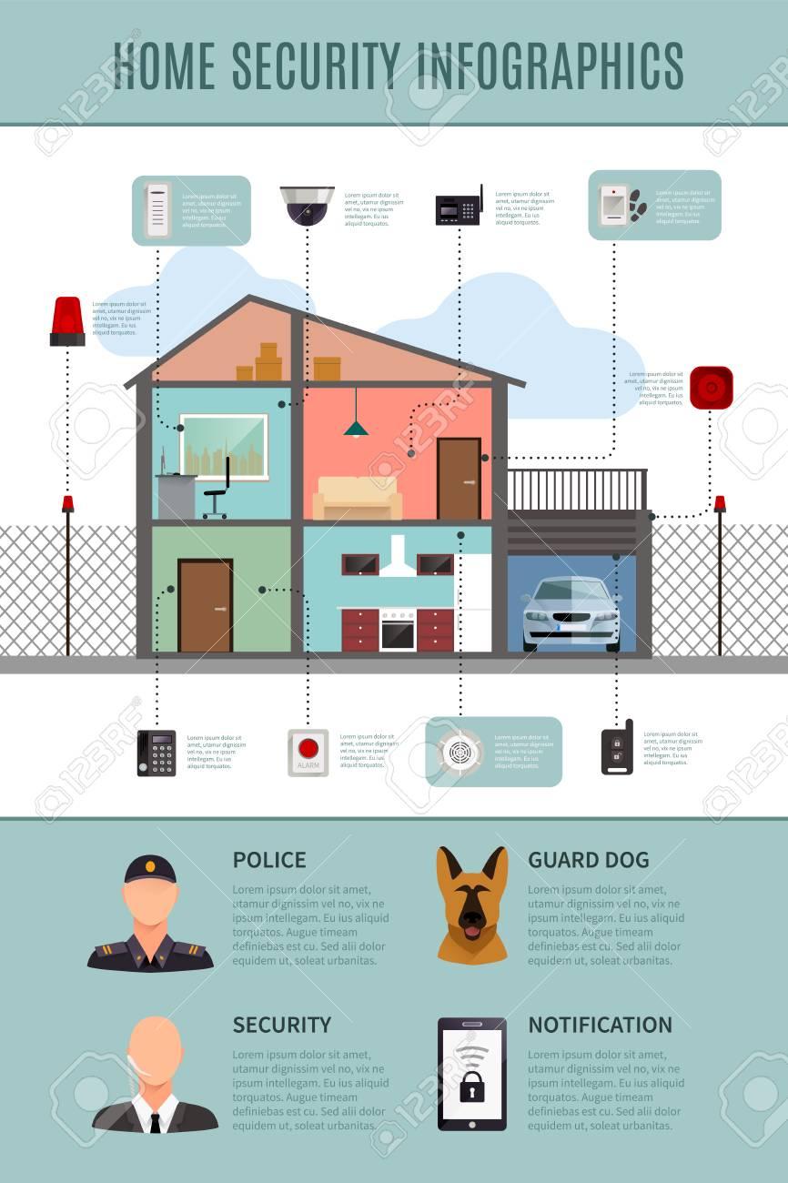 a76ecbf9ef Foto de archivo - Infografía planas seguridad para el hogar de diseño con  protección de la casa y los sistemas de notificación y guardar ilustración  ...